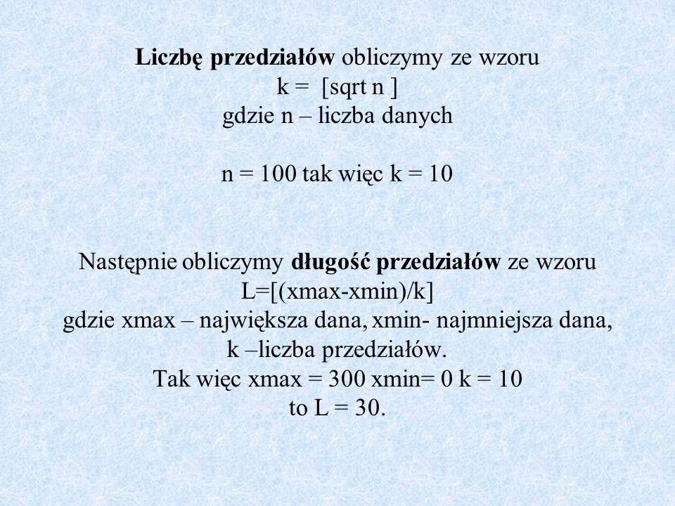 Liczbę przedziałów obliczymy ze wzoru k = [sqrt n ] gdzie n – liczba danych n = 100 tak więc k = 10 Następnie obliczymy długość przedziałów ze wzoru L=[(xmax-xmin)/k] gdzie xmax – największa dana, xmin- najmniejsza dana, k –liczba przedziałów.